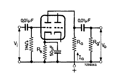 Technical illustration showing operating characteristics of  ECC83/12AX7 as A.F. Amplifier - (One Unit)